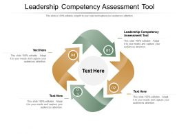 Leadership Competency Assessment Tool Ppt Powerpoint Presentation Model Grid Cpb