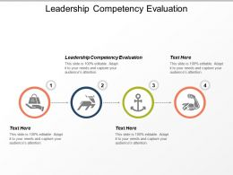 Leadership Competency Evaluation Ppt Powerpoint Presentation File Microsoft Cpb