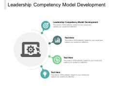 Leadership Competency Model Development Ppt Powerpoint Presentation Styles Cpb