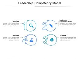 Leadership Competency Model Ppt Powerpoint Presentation Slides Graphics Template Cpb