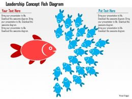 Leadership Concept Fish Diagram Flat Powerpoint Design