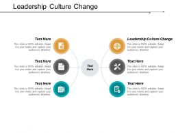 Leadership Culture Change Ppt Powerpoint Presentation Inspiration Summary Cpb
