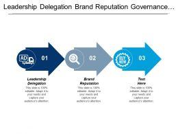 Leadership Delegation Brand Reputation Governance Risk Management Compliance Cpb