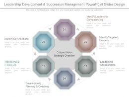 Leadership Development And Succession Management Powerpoint Slides Design