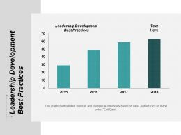 Leadership Development Best Practices Ppt Powerpoint Presentation Portfolio Example Topics Cpb