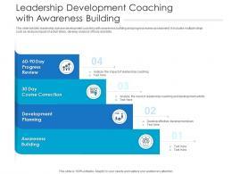 Leadership Development Coaching With Awareness Building