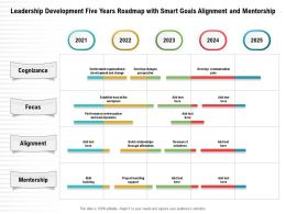 Leadership Development Five Years Roadmap With Smart Goals Alignment And Mentorship