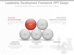 Leadership Development Framework Ppt Design