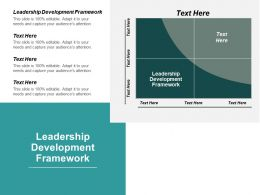 Leadership Development Framework Ppt Powerpoint Presentation Portfolio Design Ideas Cpb
