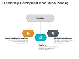 Leadership Development Ideas Media Planning Strategy Market Intelligence Cpb