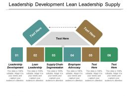 Leadership Development Lean Leadership Supply Chain Segmentation Employee Advocacy Cpb