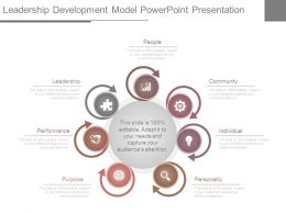 Leadership Development Model Powerpoint Presentation