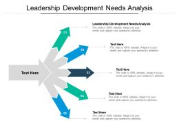 Leadership Development Needs Analysis Ppt Powerpoint Presentation Model Slide Cpb