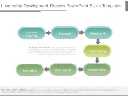 Leadership Development Process Powerpoint Slides Templates