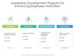 Leadership Development Program For Enhancing Employee Motivation