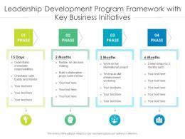 Leadership Development Program Framework With Key Business Initiatives