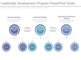 Leadership Development Program Powerpoint Guide