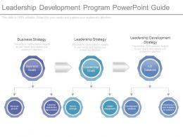 leadership_development_program_powerpoint_guide_Slide01