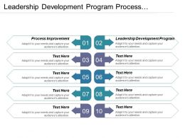 Leadership Development Program Process Improvement Pygmalion Effect Retirement Strategies Cpb