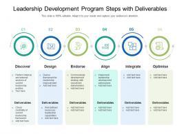Leadership Development Program Steps With Deliverables