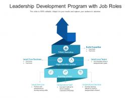 Leadership Development Program With Job Roles