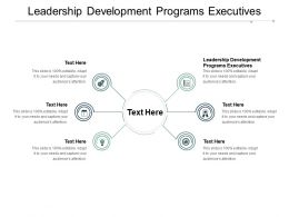 Leadership Development Programs Executives Ppt Powerpoint Presentation Model Design Cpb