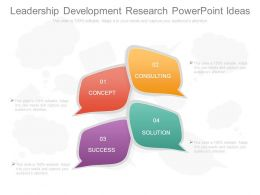 Leadership Development Research Powerpoint Ideas
