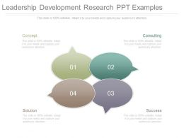 Leadership Development Research Ppt Examples