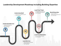 Leadership Development Roadmap Including Building Expertise