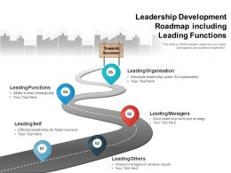Leadership Development Roadmap Including Leading Functions