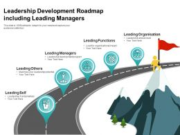 Leadership Development Roadmap Including Leading Managers