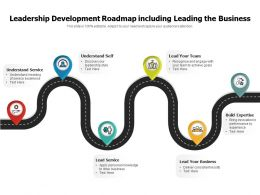 Leadership Development Roadmap Including Leading The Business