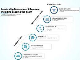 Leadership Development Roadmap Including Leading The Team
