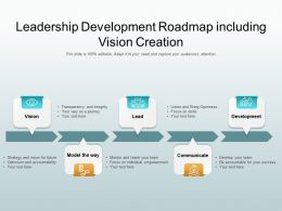 Leadership Development Roadmap Including Vision Creation