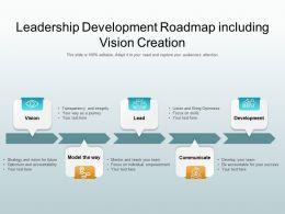 Leadership Development Roadmap Including Vision Creation