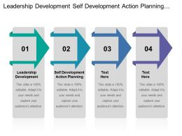 Leadership Development Self Development Action Planning Employee Engagement