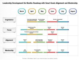 Leadership Development Six Months Roadmap With Smart Goals Alignment And Mentorship