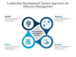 Leadership Development System Approach For Effective Management
