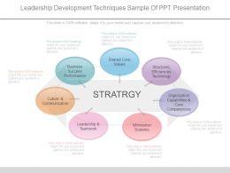 leadership_development_techniques_sample_of_ppt_presentation_Slide01