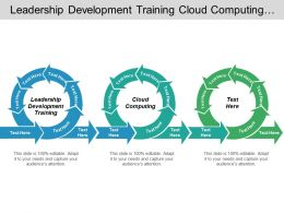 Leadership Development Training Cloud Computing Forecasting Statistics Performance Metrics Cpb