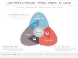 Leadership Development Training Template Ppt Design