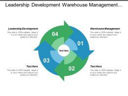 Leadership Development Warehouse Management Enterprise Resource Management Capital Management Cpb