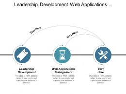 Leadership Development Web Applications Management Enterprise Resource Management Cpb
