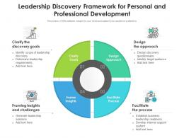 Leadership Discovery Framework For Personal And Professional Development