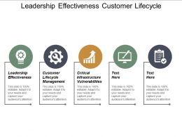 Leadership Effectiveness Customer Lifecycle Management Critical Infrastructure Vulnerabilities Cpb