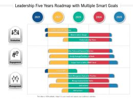 Leadership Five Years Roadmap With Multiple Smart Goals