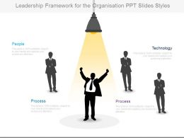 Leadership Framework For The Organization Ppt Slides Styles