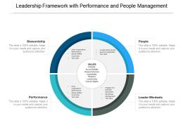 Leadership Framework With Performance And People Management