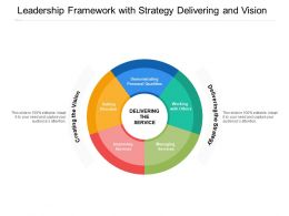Leadership Framework With Strategy Delivering And Vision