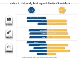 Leadership Half Yearly Roadmap With Multiple Smart Goals